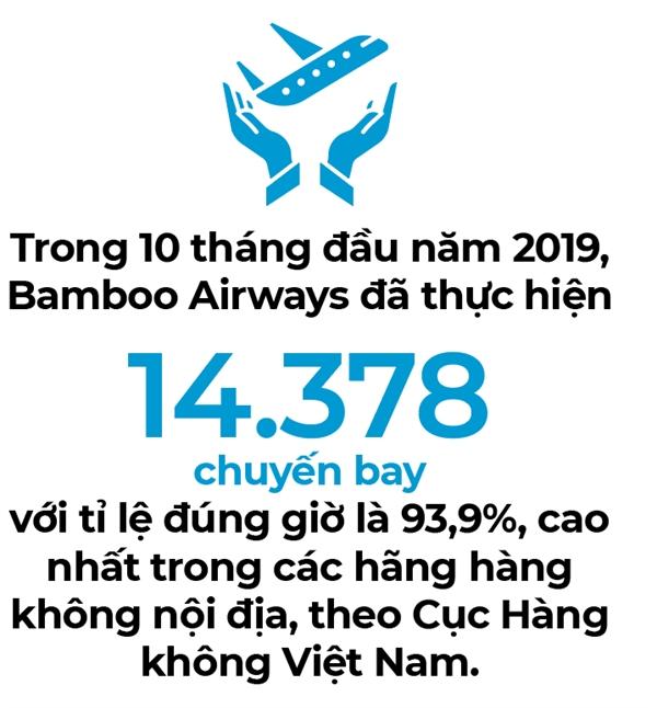 Canh bạc IPO Bamboo Airways - Ảnh 4.