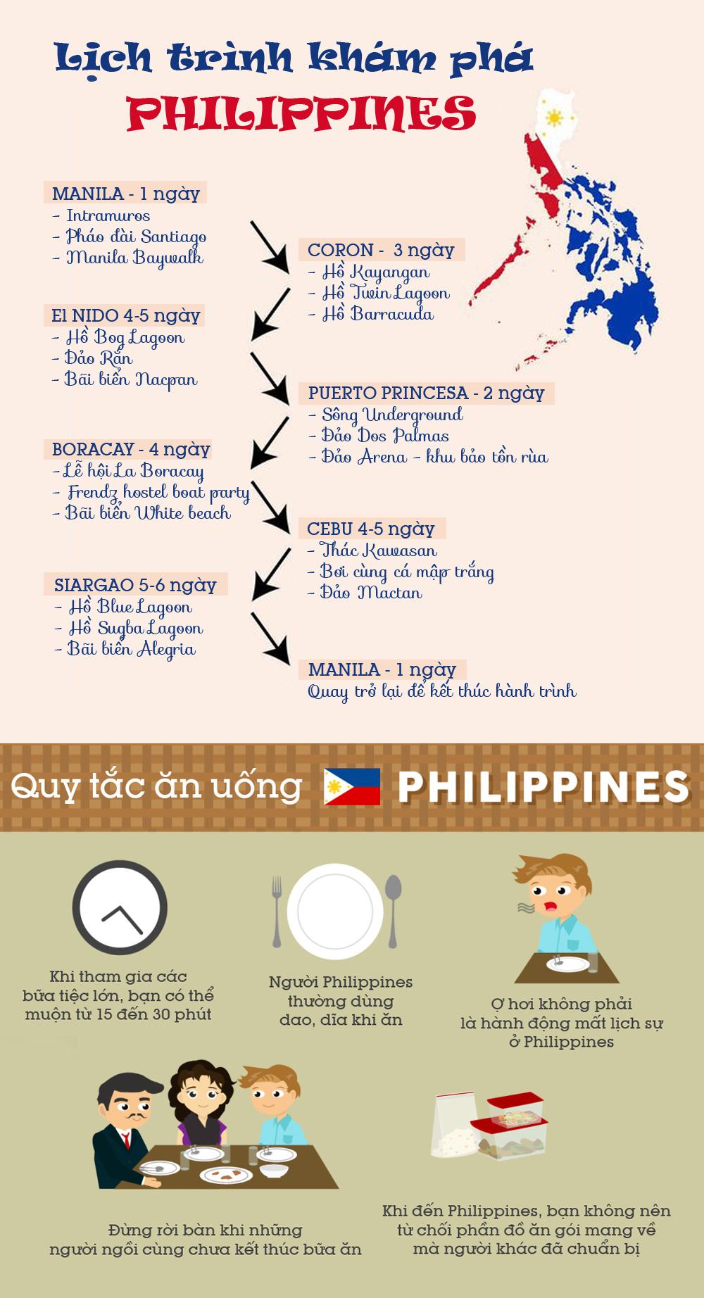 Gợi ý lịch trình đi Philippines kết hợp xem SEA Games - Ảnh 1.