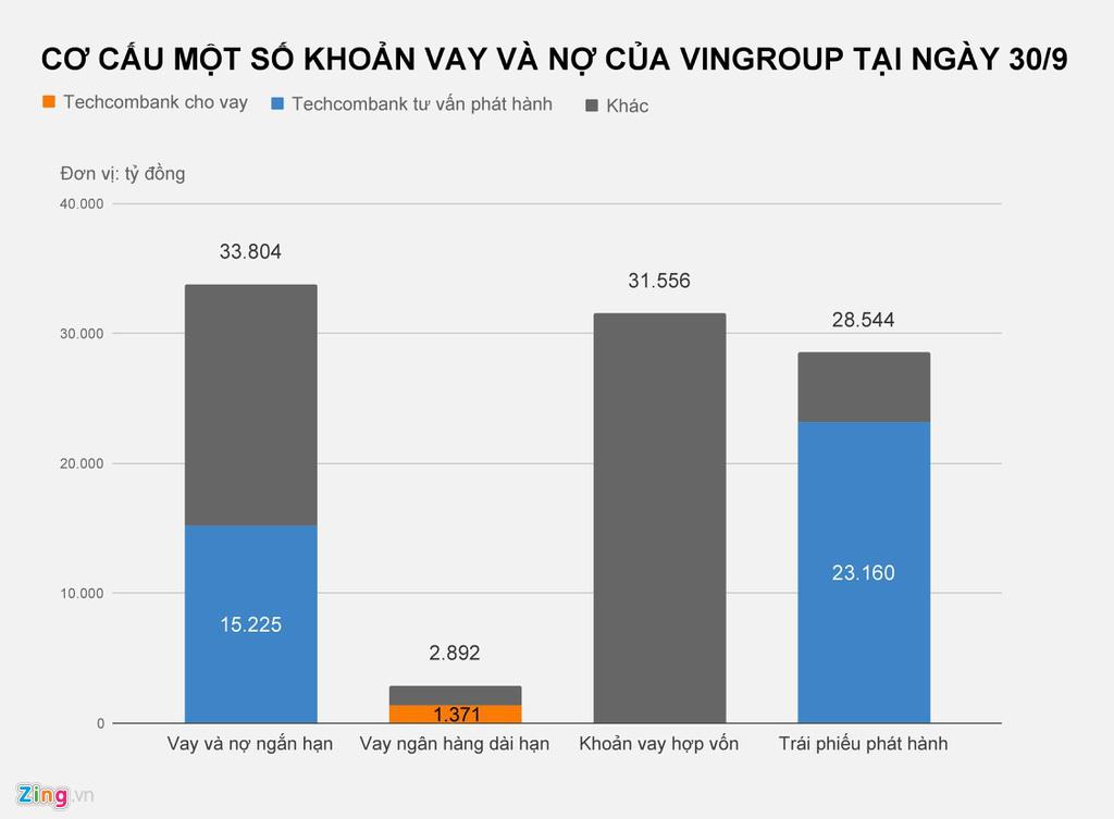 Hai tỉ phú Việt hợp tác thế nào trước khi sáp nhập Vinmart vào Masan? - Ảnh 2.
