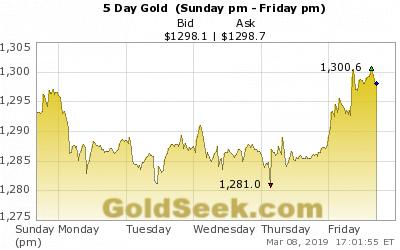 Dự báo giá vàng: Châu Âu bất ổn, vàng vọt tăng trở lại - Ảnh 1.