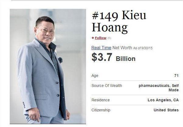 Doanh nhân gốc Việt Hoàng Kiều rớt khỏi danh sách tỉ phú USD thế giới - Ảnh 3.