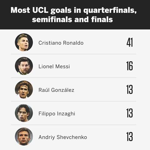 Cristiano Ronaldo và đẳng cấp siêu sao - Ảnh 4.