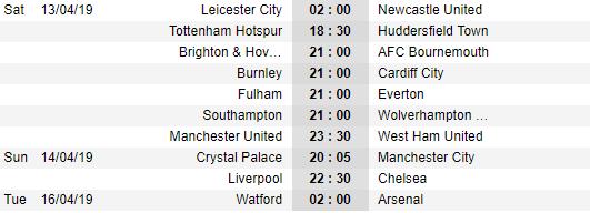 Tổng quan Ngoại hạng Anh vòng 34: Tâm điểm Liverpool vs Chelsea - Ảnh 2.