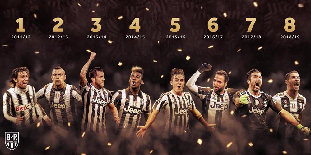 Vô địch Serie A, Ronaldo lập kỳ tích vô tiền khoáng hậu trong lịch sử - Ảnh 1.
