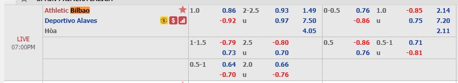 Nhận định nóng Bilbao vs Alaves (18h00 27/04): Vòng 35 giải VĐQG Tây Ban Nha - Ảnh 2.