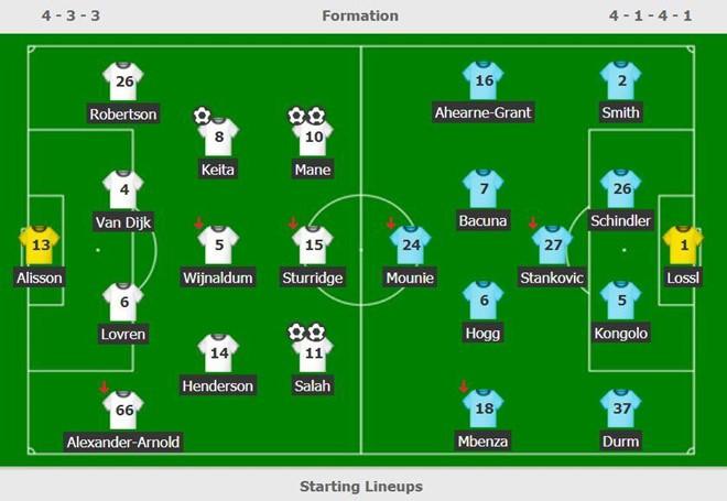 Liverpool trở lại ngôi đầu sau trận thắng 5 sao - Ảnh 3.