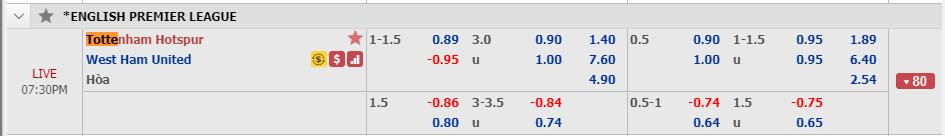 Nhận định Tottenham vs West Ham (18h30 27/04): Derby không bất ngờ - Ảnh 5.