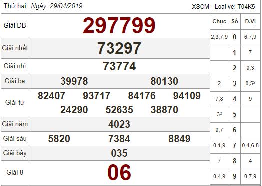 (XSCM 29/4) Kết quả xổ số Cà Mau hôm nay thứ 2 29/4/2019 - Ảnh 1.