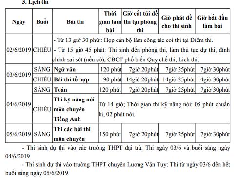 Ninh Bình: Học sinh làm bài thi tổ hợp 4 môn vào lớp 10 năm học 2019-2020 - Ảnh 1.
