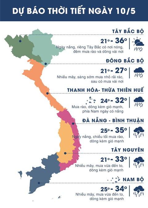 Thời tiết ngày 10/5: Sài Gòn, Đà Nẵng mưa dông rải rác - Ảnh 1.
