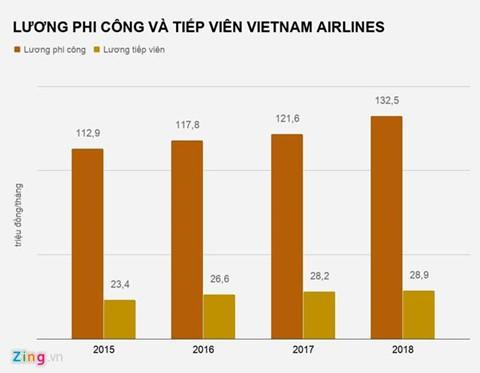 Chủ tịch Vietnam Airlines nói gì về văn bản mật tố Bamboo Airways - Ảnh 3.