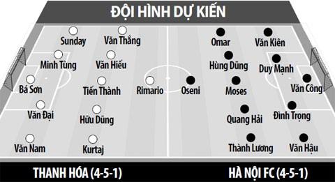 Nhận định Thanh Hóa vs Hà Nội (17h00, 11/5) vòng 9 V-League: Khó cho chủ nhà - Ảnh 3.