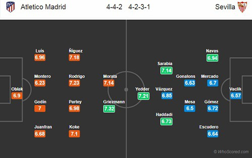 Dự đoán bóng đá hôm nay, Atletico Madrid vs Sevilla (23h30 12/05): Nhận định bóng đá Tây Ban Nha - Ảnh 2.