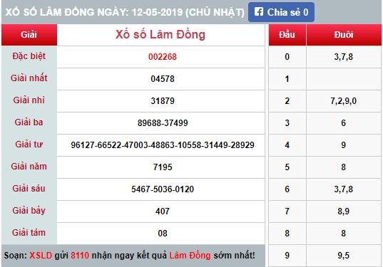 (XSLĐ 12/5) Kết quả xổ số Lâm Đồng hôm nay Chủ nhật 12/5/2019 - Ảnh 1.