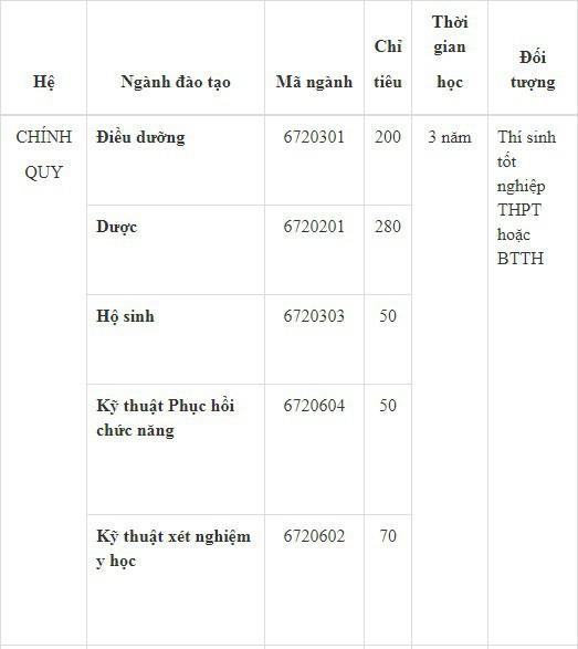 Thông tin tuyển sinh 2019 (15/5): Lộ diện các ngành được đăng kí nguyện vọng nhiều nhất, 9.000 cán bộ tham gia kì thi THPT quốc gia 2019 tại Hà Nội  - Ảnh 2.