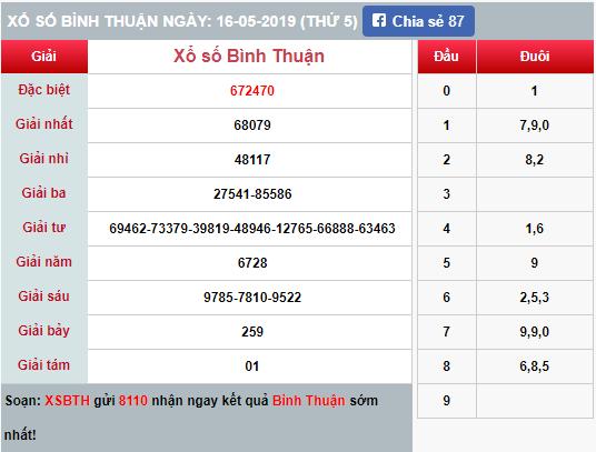 (XSBT 16/5) - Kết quả xổ số Bình Thuận hôm nay thứ 5 16/5/2019 - Ảnh 1.