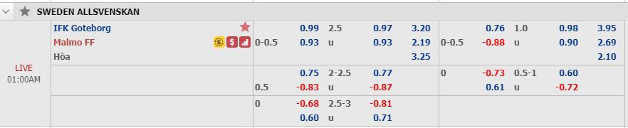 3 trận cầu vàng hôm nay (16/5): Nhận định bóng đá chuyên nghiệp - Ảnh 1.