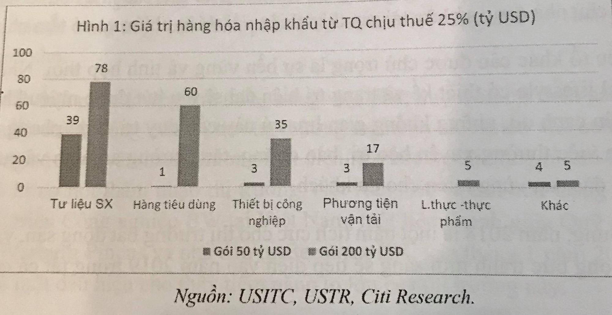 Ông Cấn Văn Lực: 'Căng thẳng thương mại Mỹ - Trung giúp đầu tư bất động sản hưởng lợi, nhất là địa bàn lân cận Trung Quốc' - Ảnh 2.