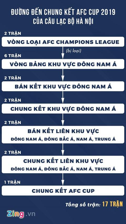 CLB Hà Nội gặp khó ở giải đấu rắc rối nhất thế giới - Ảnh 3.