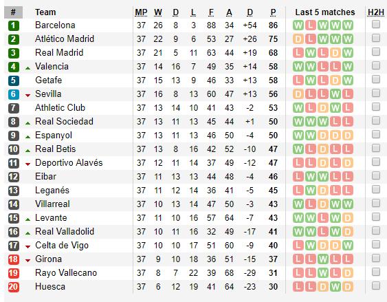 Dự đoán bóng đá hôm nay, Real Valladolid vs Valencia (21h15 18/05): Giữ chặt vé Champions League - Ảnh 3.