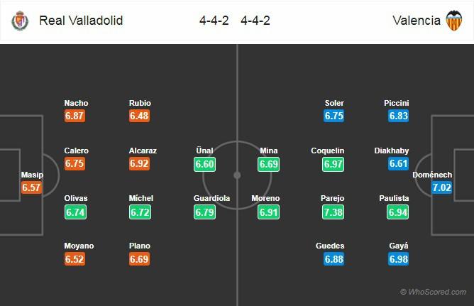 Dự đoán bóng đá hôm nay, Real Valladolid vs Valencia (21h15 18/05): Giữ chặt vé Champions League - Ảnh 2.