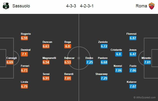 Dự đoán kết quả bóng đá hôm nay, Sassuolo vs Roma (01h30 19/05): Vòng 37 giải Serie A - Ảnh 2.