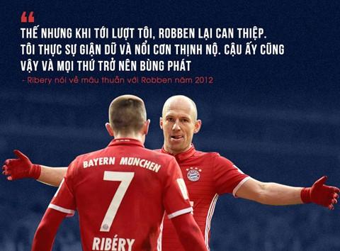 Cả thế giới rồi sẽ nhớ Robben - Ribery - Ảnh 5.