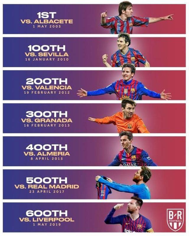 Messi nói gì sau khi chạm mốc 600 bàn thắng cho Barcelona? - Ảnh 2.