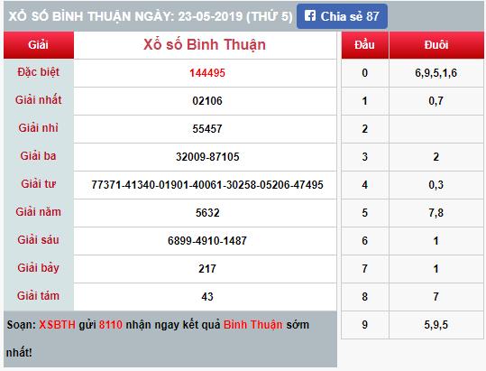 (XSBT 23/5) - Kết quả xổ số Bình Thuận hôm nay thứ 5 23/5/2019 - Ảnh 1.