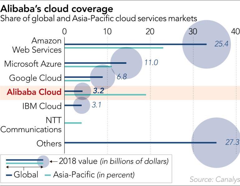 Alibaba tìm hướng đi mới thời hậu Jack Ma - Ảnh 3.