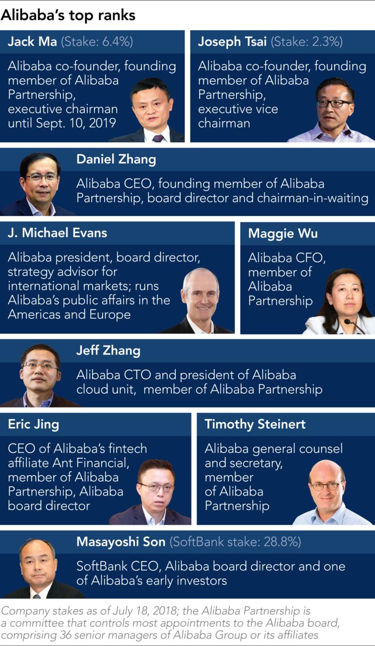 Alibaba tìm hướng đi mới thời hậu Jack Ma - Ảnh 4.