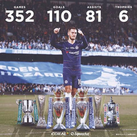 Chelsea vô địch và lời chia tay trọn vẹn của Eden Hazard - Ảnh 5.