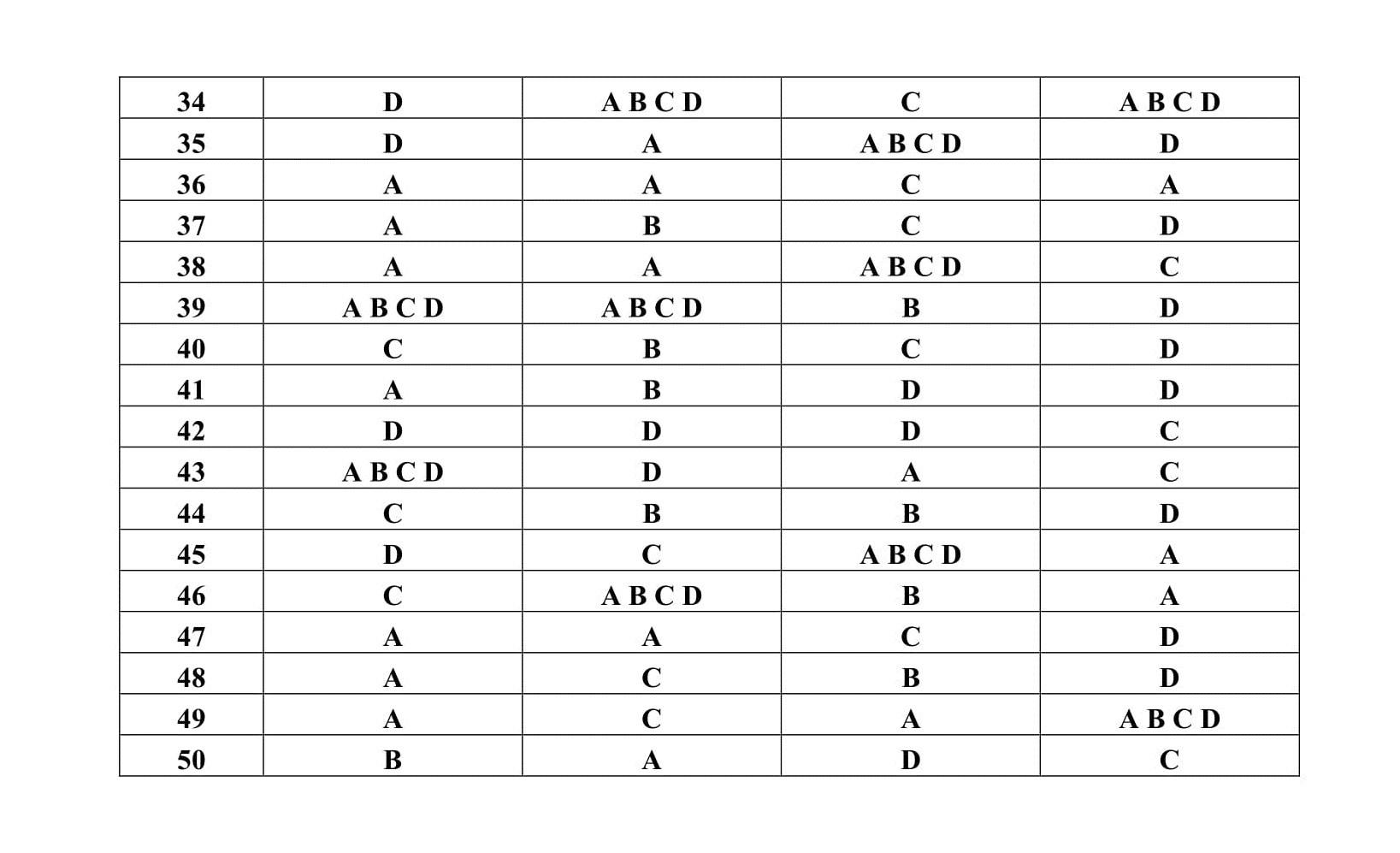 Đề thi thử THPT quốc gia 2019 môn Toán THPT Trần Đại Nghĩa có đáp án - Ảnh 8.