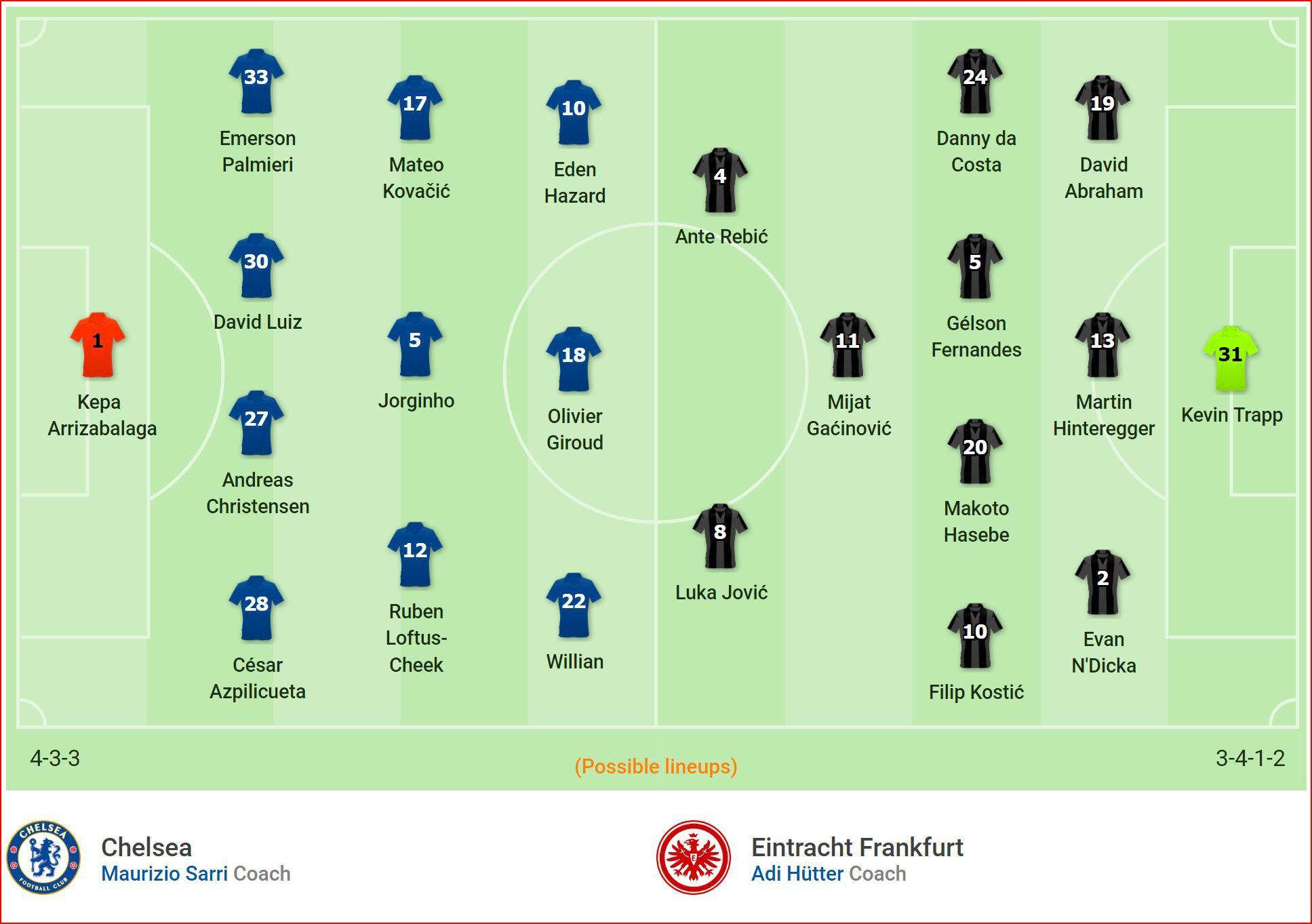 Nhận định bóng đá Chelsea vs Frankfurt (2h00, 9/5) bán kết lượt về Europa League: Chung kết toàn Anh chờ đợi - Ảnh 4.