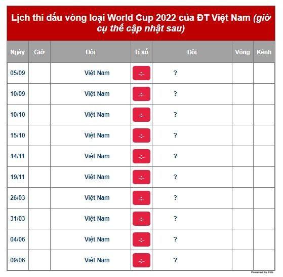 Lịch thi đấu vòng loại World Cup 2022 của đội tuyển Việt Nam - Ảnh 1.