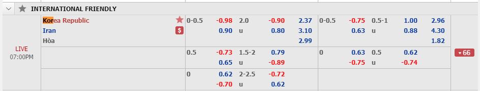Phân tích tỉ lệ và dự đoán đặc biệt Hàn Quốc vs Iran, 18h00 11/5: Nhận định bóng đá chuyên nghiệp - Ảnh 2.