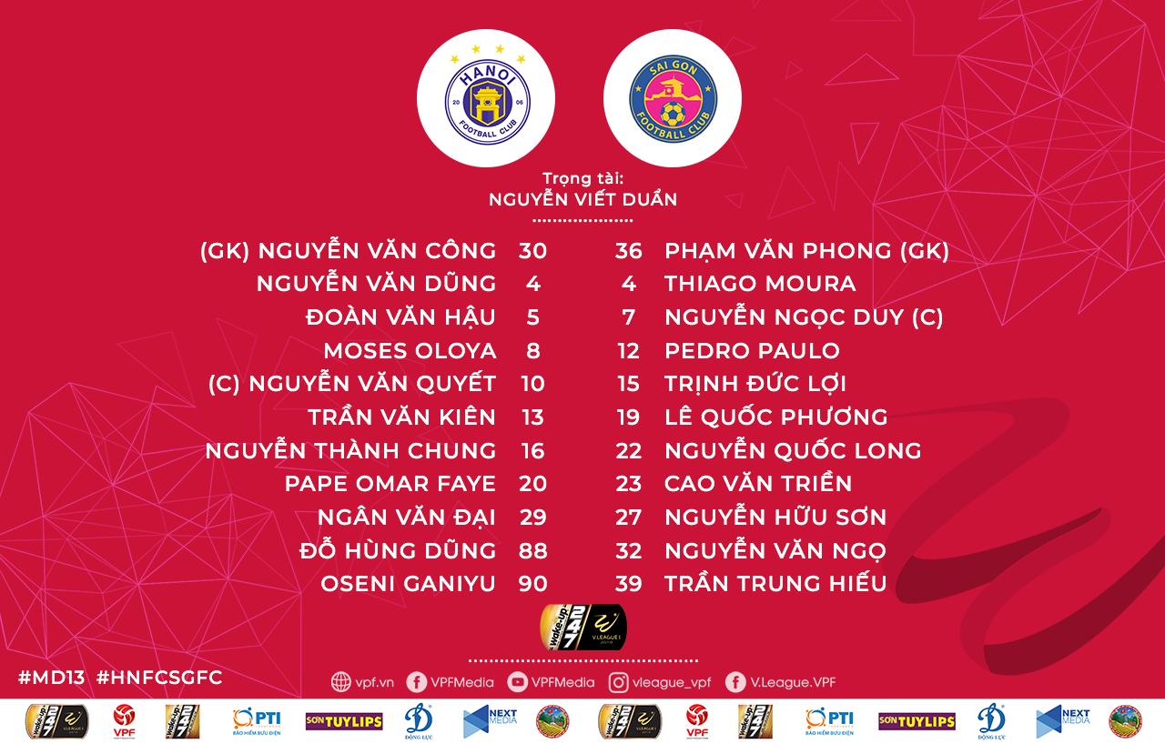 Kh U00f4ng Quang H U1ea3i Duy M U1ea1nh H U00e0 N U1ed9i FC V U1eabn U0111 U00e1nh B U1ea1i S U00e0i G U00f2n