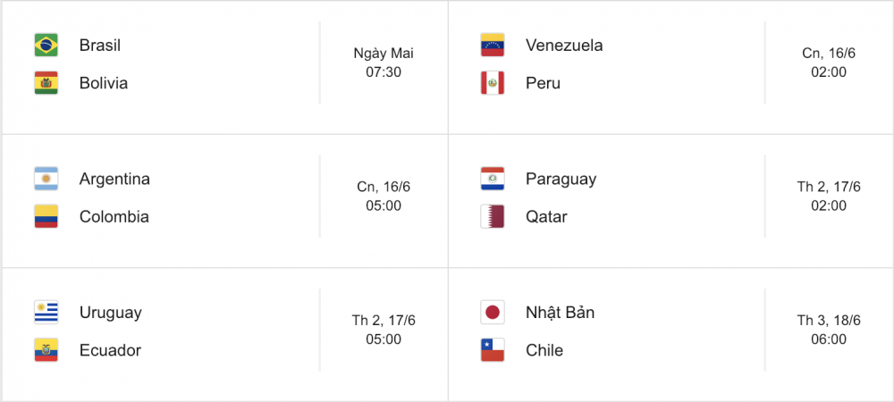 Lịch thi đấu Copa America 2019 mới nhất - Ảnh 1.
