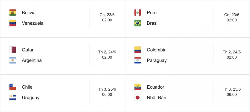 Lịch thi đấu Copa America 2019 mới nhất - Ảnh 3.