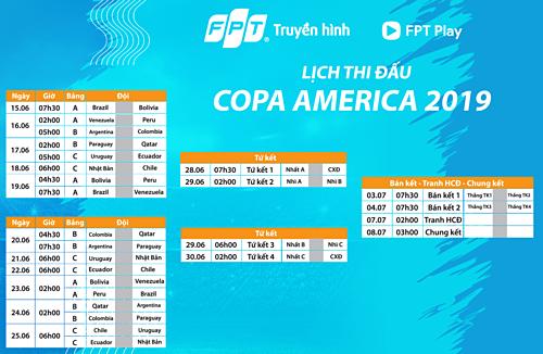 Messi và giấc mơ Copa America - Ảnh 4.