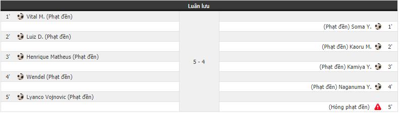 Trực tiếp bóng đá U22 Brazil vs U22 Nhật Bản, 21h00 15/6: Chung kết Toulon Tournament - Ảnh 1.