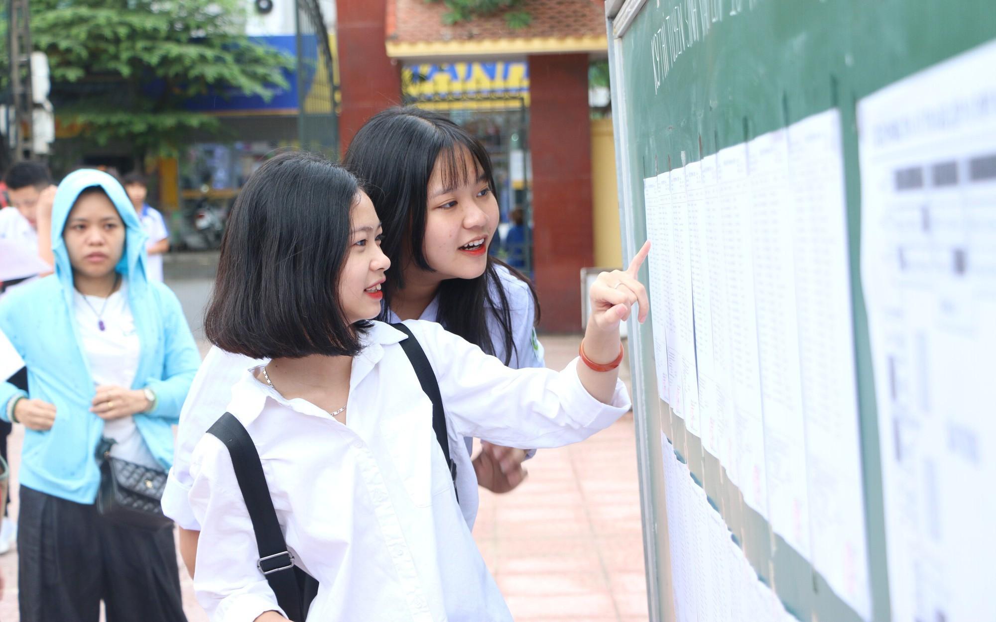 Điểm chuẩn vào lớp 10 không chuyên tại Hà Nội năm 2019: Cao nhất 48,75 điểm