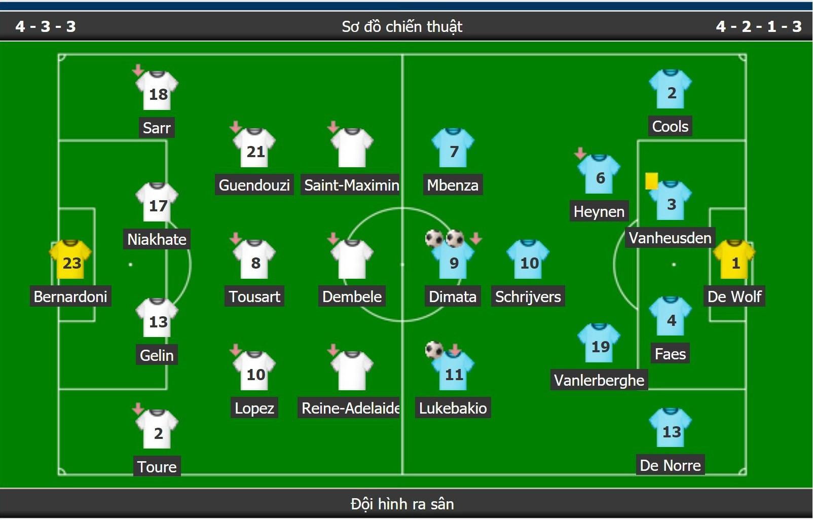 Nhận định bóng đá U21 Pháp vs U21 Bỉ (2h00, 4/6) Giao hữu trước thềm EURO U21 - Ảnh 4.