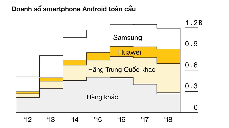 Công nghệ Trung Quốc phụ thuộc Mỹ như thế nào - Ảnh 4.