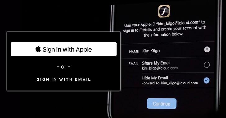Đây là tất cả những tính năng mới nhất sẽ có trên iOS 13 khiến người dùng Android thèm muốn - Ảnh 5.