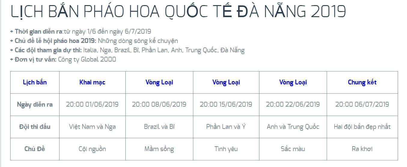 Kinh nghiệm du lịch Đà Nẵng tháng 6, tắm biển Mỹ Khê, check-in Cầu Vàng... ngắm trọn lễ hội pháo hoa sông Hàn - Ảnh 6.