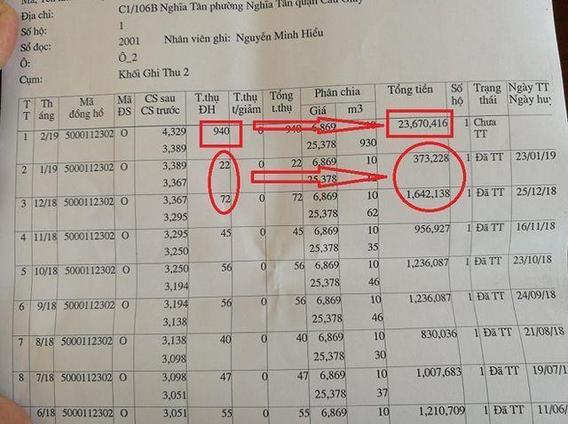 Tháng đầu mùa nóng, tá hoá hóa đơn tiền nước 33 triệu đồng - Ảnh 2.