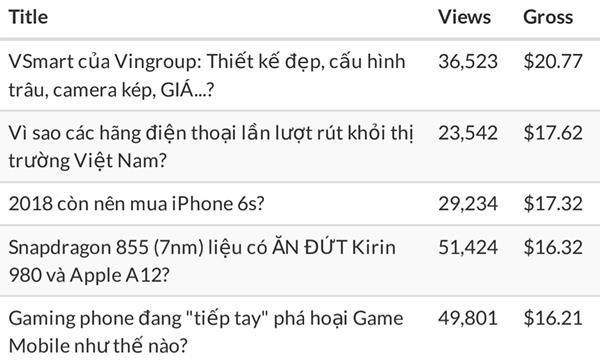 'Bà Tân Vlog' kiếm được bao tiền từ YouTube? - Ảnh 4.