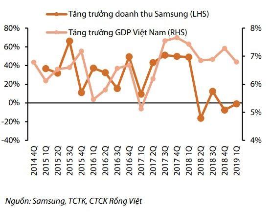Căng thẳng Nhật – Hàn tác động đến kinh tế Việt Nam như thế nào? - Ảnh 2.