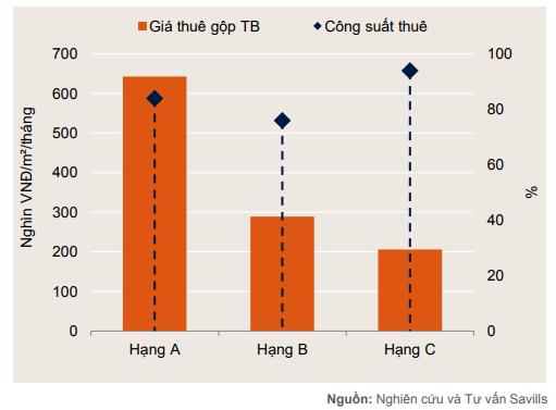 Thị trường giảm sức hút, Đà Nẵng cả năm chỉ có thêm một dự án condotel mới - Ảnh 2.
